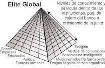 Piramide del poder
